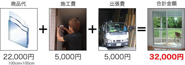 防音ガラス施工料金例