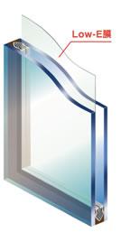 エコガラスの図